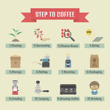 Processus de café illustration stock