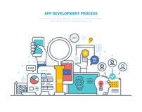Processus de développement d'APP Technologies de l'information, programmation, codant, web design Photos libres de droits