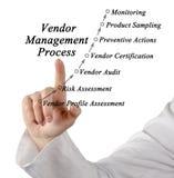 Processus de gestion de vendeur images libres de droits