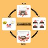Processus fonctionnant de cerveau illustration de vecteur