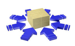 The procurement of goods