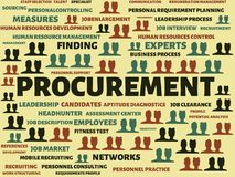 PROCUREMENT - image with words associated with the topic RECRUITING, word, image, illustration Royalty Free Stock Images