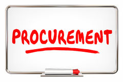 Procurement Process Purchasing System Word on Board 3d Illustrat. Ion Royalty Free Stock Image