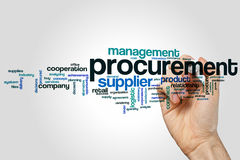 Procurement word cloud. Concept on grey background Stock Photography