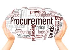 Procurement word cloud hand sphere concept. On white background royalty free stock photos