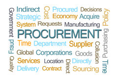 Procurement Word Cloud Royalty Free Stock Image