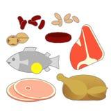 Prodotti alimentari della carne della piramide di alimento Fotografie Stock