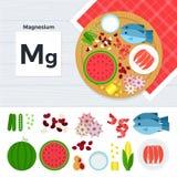 Prodotti con il mg della vitamina Fotografia Stock