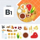 Prodotti con la vitamina B1 Immagine Stock
