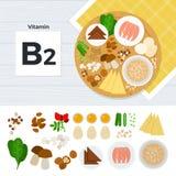 Prodotti con la vitamina B2 Fotografie Stock Libere da Diritti