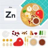 Prodotti con lo Zn della vitamina Fotografia Stock