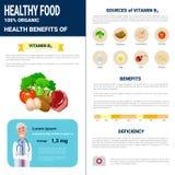 Prodotti sani di Infographics dell'alimento con le vitamine, concetto di stile di vita di nutrizione di salute illustrazione vettoriale