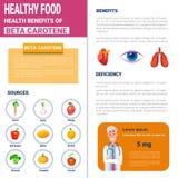 Prodotti sani di Infographics dell'alimento con le vitamine ed i minerali, concetto di stile di vita di nutrizione di salute illustrazione vettoriale