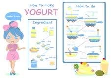 Produca il yogurt Immagine Stock Libera da Diritti