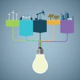 Producción de energía Imagen de archivo