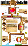 Producción de Infographics y tratamiento de aguas residuales Foto de archivo
