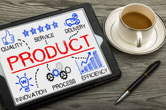 Product concept with business elements Stock Photos