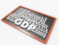 Product 3d word concept. On blackboard Royalty Free Stock Photos