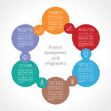 Product development cycle infographics Royalty Free Stock Image