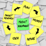 Product Development Diagram Plan on Sticky Notes. A product development workflow diagram written on yellow sticky notes with the different steps in the process Royalty Free Stock Image