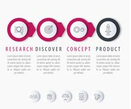 Product development, infographics, step labels Royalty Free Stock Images