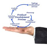 Product Development Process. Man presenting Product Development Process Stock Photography