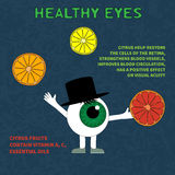 The product helps maintain eye health Royalty Free Stock Photography