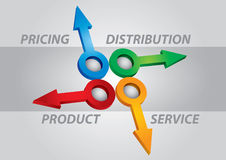 Product marketing keys Royalty Free Stock Images