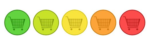 Product Rating System - 5 Shopping Cart Buttons From Green To Red - Vector Illustration - Isolated On White. Background Stock Photography