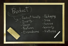 Product strategy royalty free stock photos