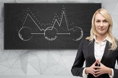 Product, success and  idea Stock Images
