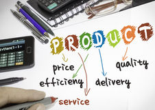 Product. Success steps doodle text on paper and office supplies Stock Photos