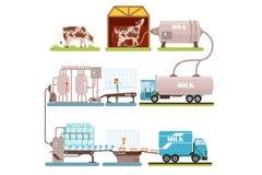 Productie van melk reeks, het beeldverhaal vectorillustraties van de melkindustrie vector illustratie