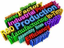 Production. Industrial production related words, in vivid color, on white background, like stores supplies factory, process jobs in-time etc stock illustration