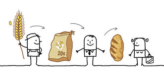 Production chain - Bread Royalty Free Stock Image