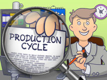 Production Cycle through Magnifier. Doodle Design. Royalty Free Stock Image
