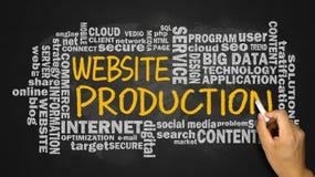 Production de site Web avec le nuage relatif de mot manuscrit sur le blackb photos libres de droits