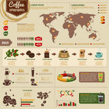 Production et consommation Infographics de café illustration stock