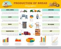 Production Infographics de pain Photographie stock libre de droits