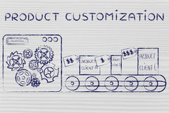 Production line with customized unique items, Product Customizat Royalty Free Stock Images
