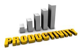 Productivité Images libres de droits