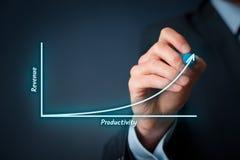 Productivité et revenu Photographie stock