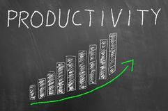 Productivity bars arrow up graphic on blackboard stock images