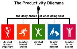 Free Productivity Dilemma Royalty Free Stock Photos - 213071068