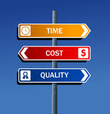Productivity road post. Productivity business road post directions: quality, time, cost. Vector file layered for easy manipulation and custom coloring Stock Photo