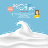Productos de la lechería y del yogur infographic stock de ilustración