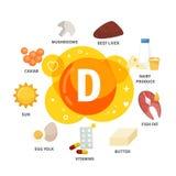 Productos del cartel del vector con la vitamina D ilustración del vector