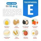 Productos del cartel del vector con la vitamina E stock de ilustración