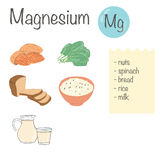 Products containing Magnesium Stock Images