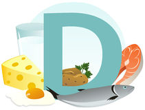 Products containing vitamin D. The products containing vitamin D Royalty Free Stock Image